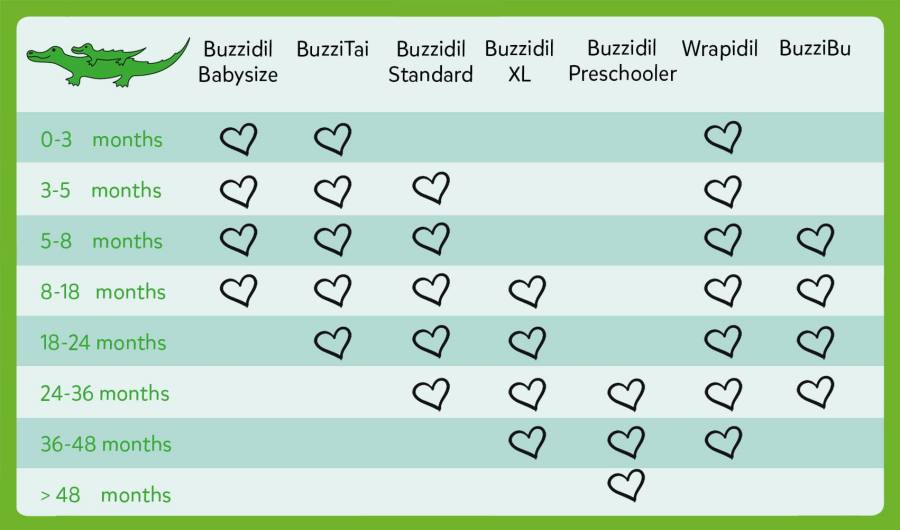 Buzzidil baby carrier size guide
