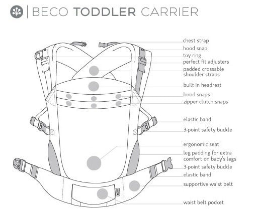 Beco Toddler Carrier Key features