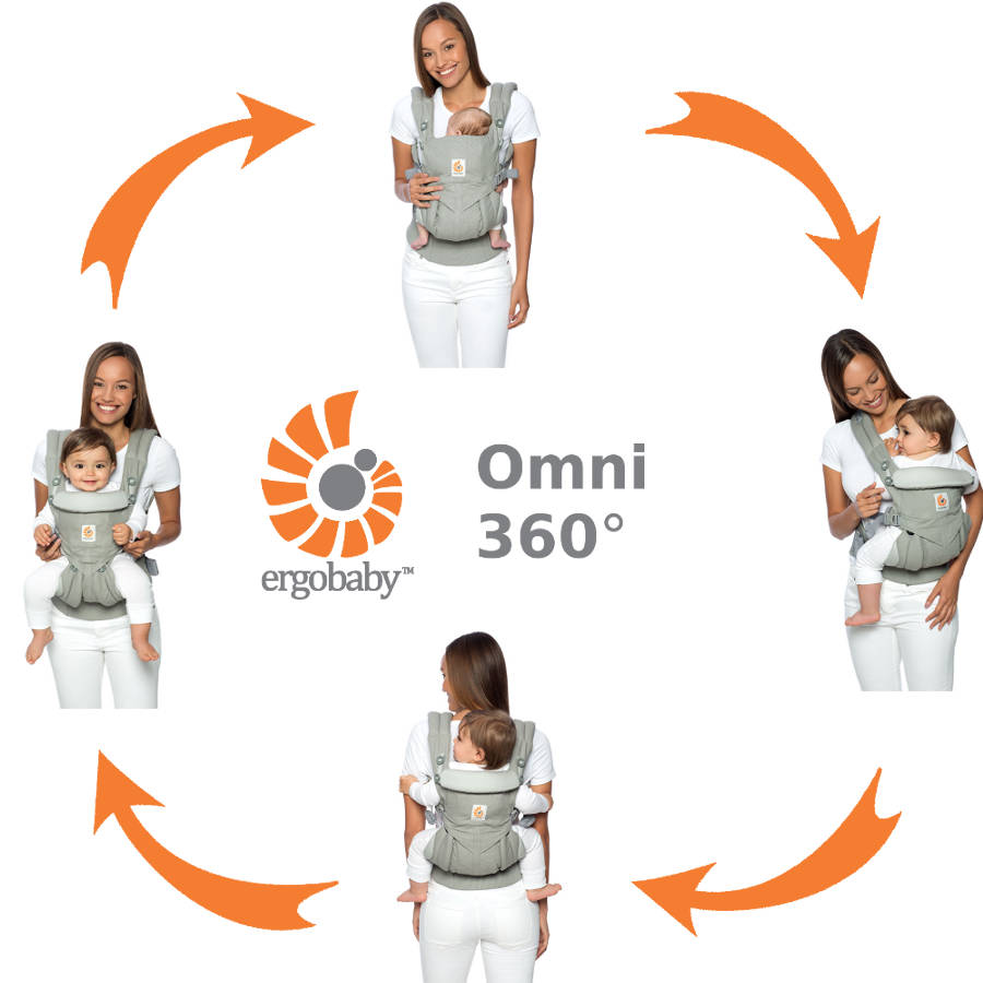 Ergobaby Omni 360 all oin one
