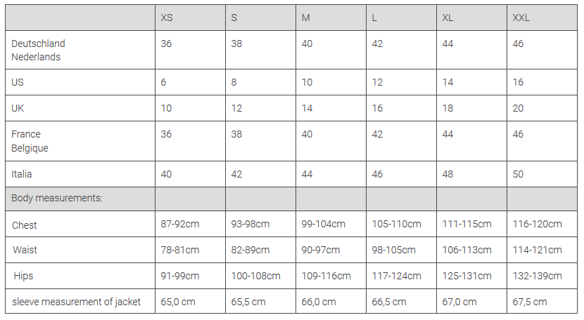 Mamalila size guide  - How to choose the right size?