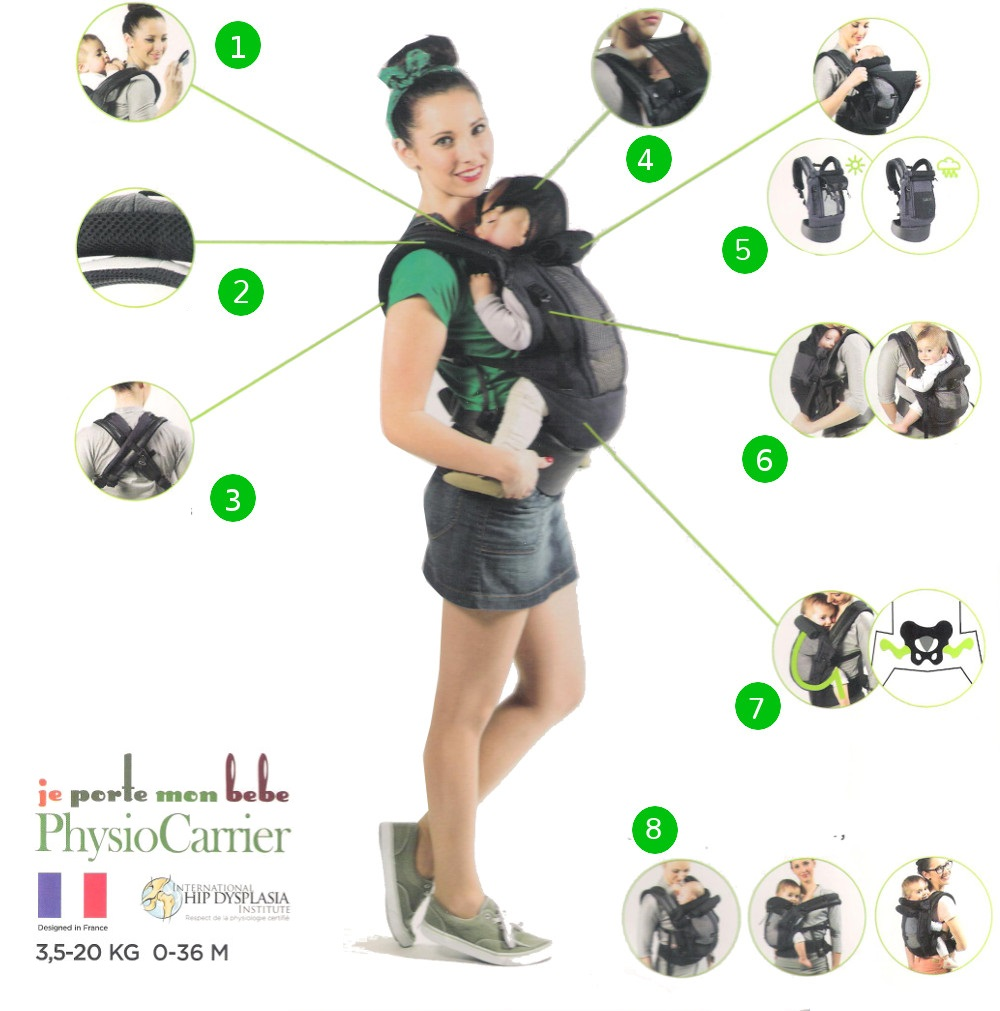 Key features of your PhysioCarrier
