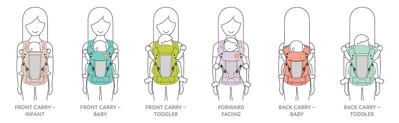 6-in-1 ergonomic baby carrier Explore by Tula offers multiple carry positions
