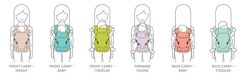Tula Explore 6-in-1 Baby Carrier Multiple Carry Positions